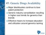 5 generic drugs availability