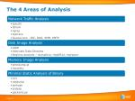 the 4 areas of analysis