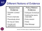 different notions of evidence