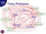 policy processes6