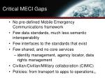critical meci gaps