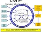 meci ipt enabling interoperability