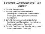 schichten zwiebelschema von modulen