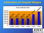 collection of unpaid wages