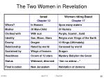 the two women in revelation