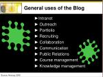 general uses of the blog