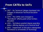 from cates to uots