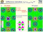 difference densities dr r cryst r at sup