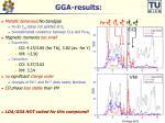 gga results