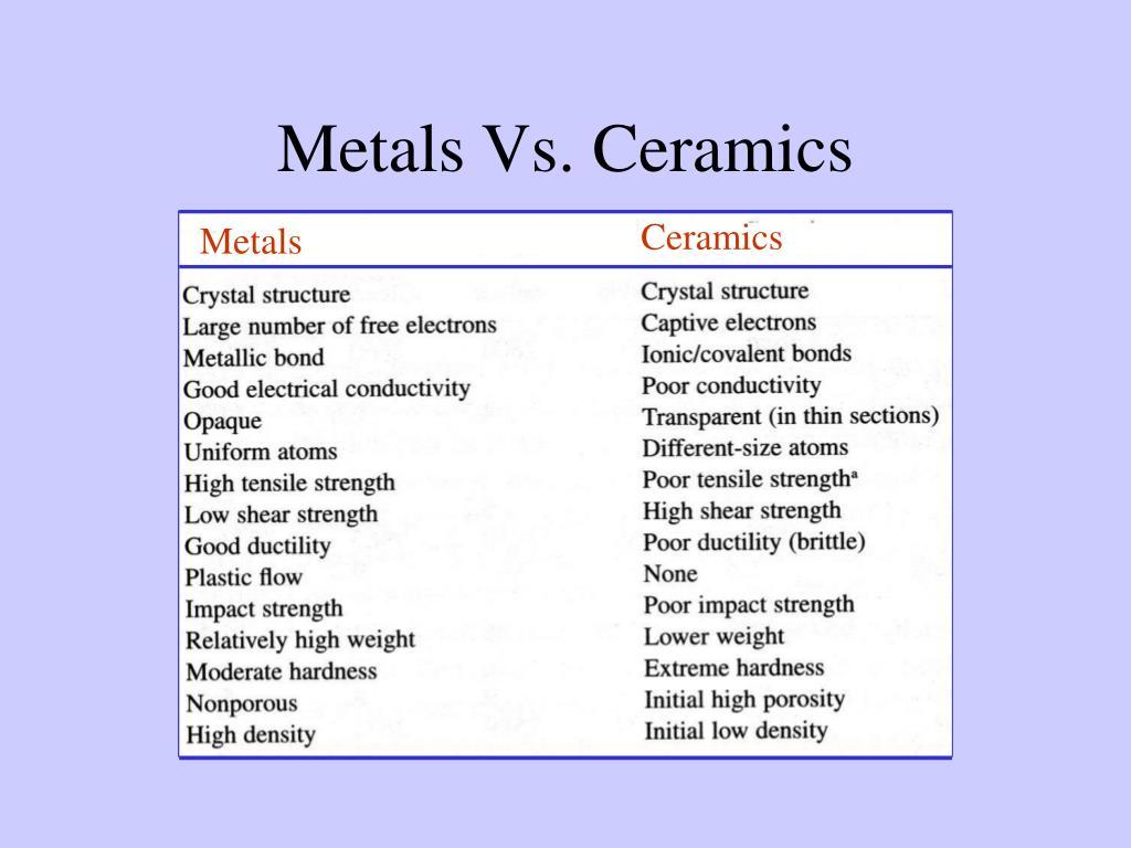 metals vs ceramics l.