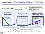 optimization of experimental diffusion coefficients