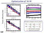 optimization of ni w
