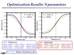 optimization results 9 parameters