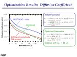 optimization results diffusion coefficient