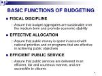 basic functions of budgeting