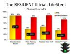 the resilient ii trial lifestent 12 month results