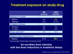 treatment exposure on study drug