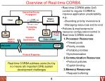 overview of real time corba