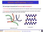 classes and properties polymers22