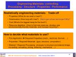 engineering materials controlling processing structure properties performance