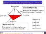 materials science engineering in a nutshell