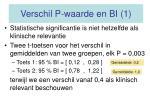 verschil p waarde en bi 1