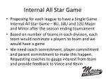 internal all star game