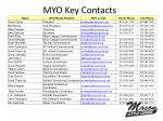 myo key contacts