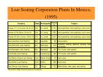 lear seating corporation plants in mexico 1995