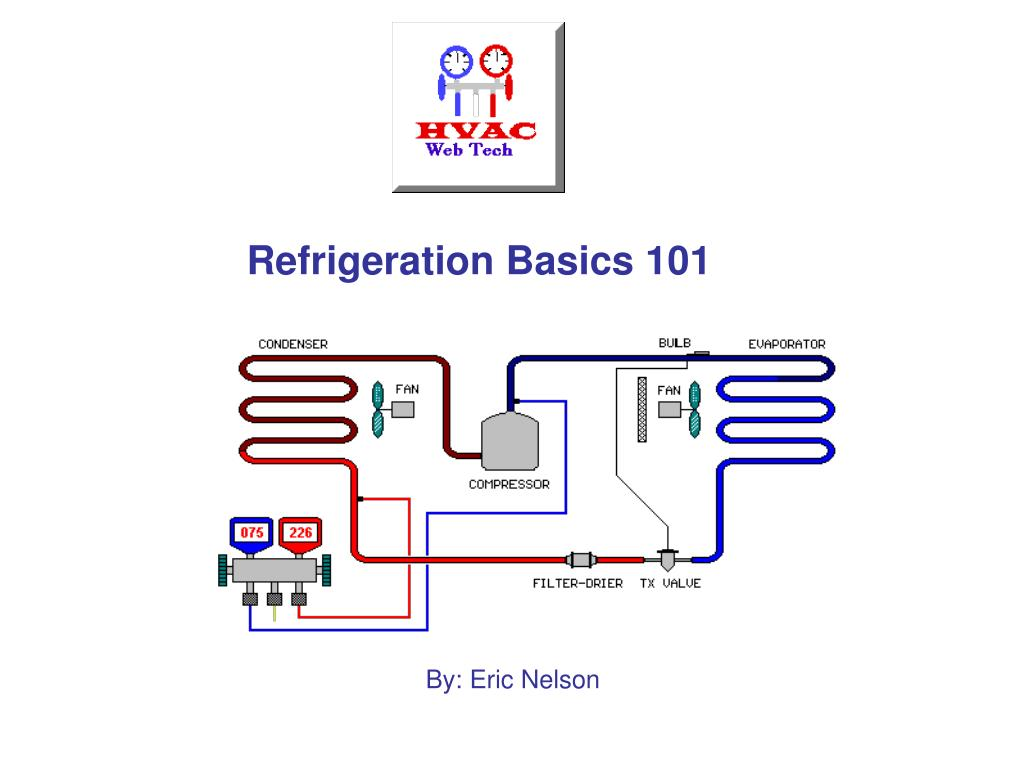 refrigeration basics 101 l.