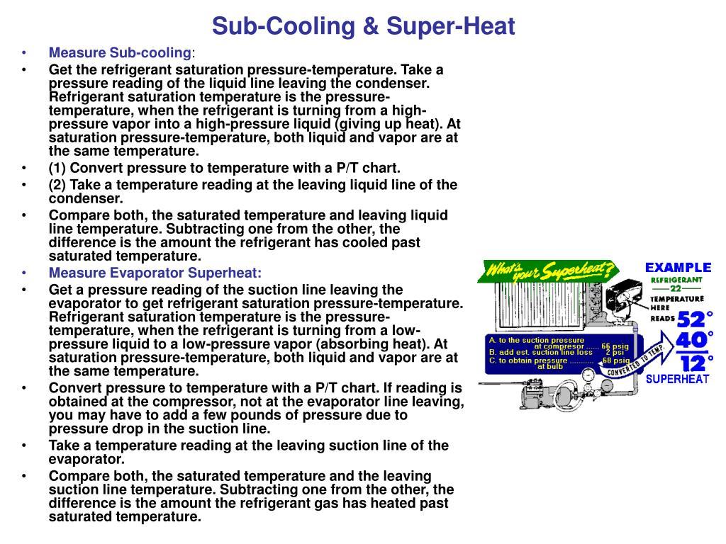 Sub-Cooling & Super-Heat