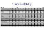 1 accountability