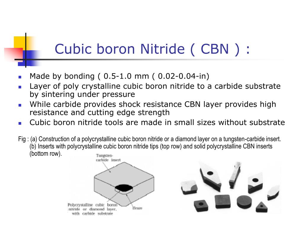 Cubic boron Nitride ( CBN ) :