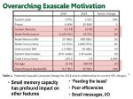 overarching exascale motivation