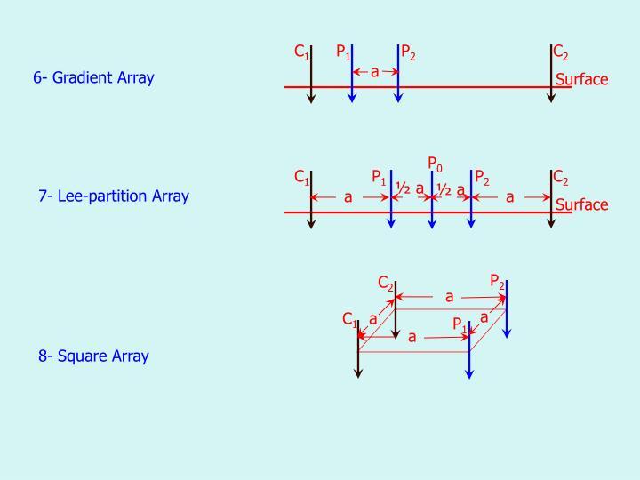 Electrode spread array type