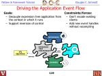 driving the application event flow