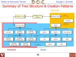 summary of tree structure creation patterns