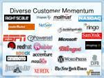 diverse customer momentum