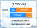 the aws cloud