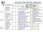 digital retorisk analyse5