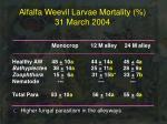alfalfa weevil larvae mortality 31 march 2004