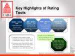 key highlights of rating tools