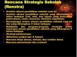 rencana strategis sekolah renstra