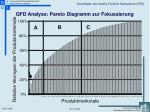 qfd analyse pareto diagramm zur fokussierung
