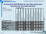 vereinfachtes qfd beispiel f r den web auftritt einer versicherung korrelationsanalyse
