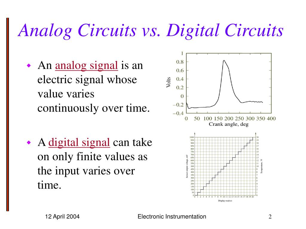 Snap Digital Systems Ic Characteristics Ppt Video Online Integrated Electronics Analog And Circuits By Circuit System Jacob Millman Free 28 Images