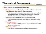 theoretical framework4