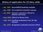 history of application for us dairy cattle