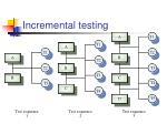 incremental testing