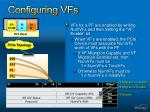 configuring vfs